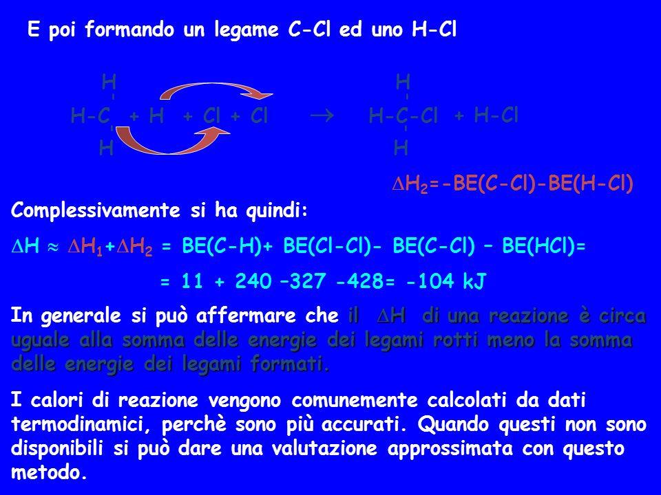  E poi formando un legame C-Cl ed uno H-Cl H-C + H + Cl + Cl H H