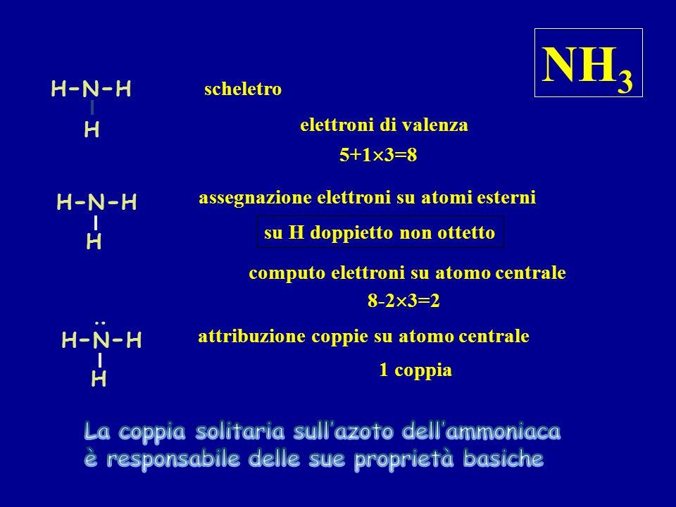 NH3 H-N-H. H. scheletro. elettroni di valenza. 5+13=8. H-N-H. H. assegnazione elettroni su atomi esterni.