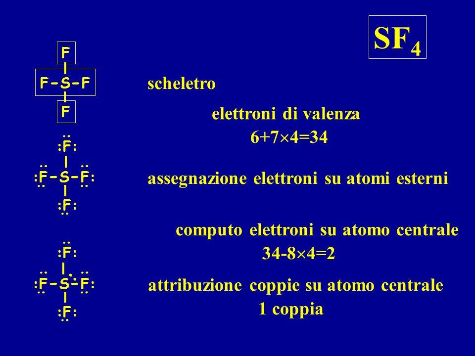 SF4 scheletro elettroni di valenza 6+74=34