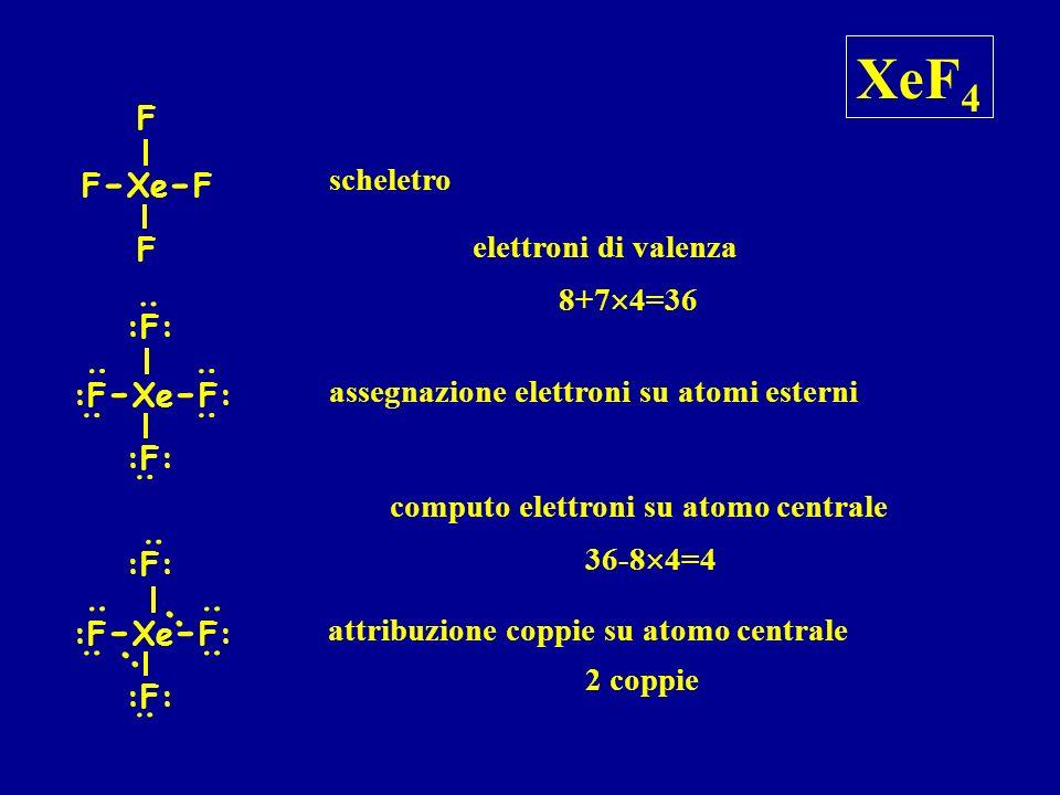 XeF4 : : F F-Xe-F scheletro F elettroni di valenza : 8+74=36 :F: : :