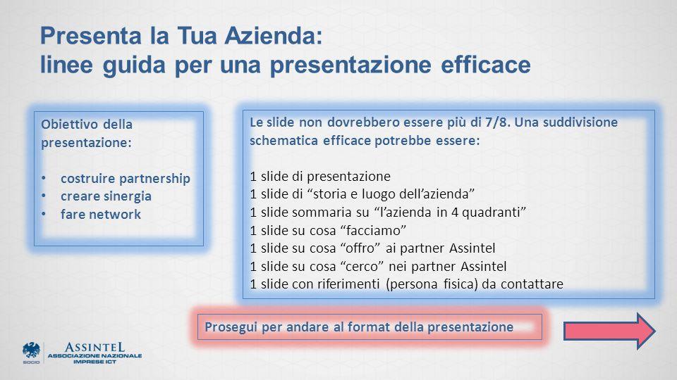 Presenta la Tua Azienda: linee guida per una presentazione efficace