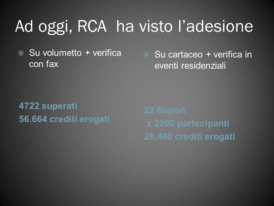 Ad oggi, RCA ha visto l'adesione