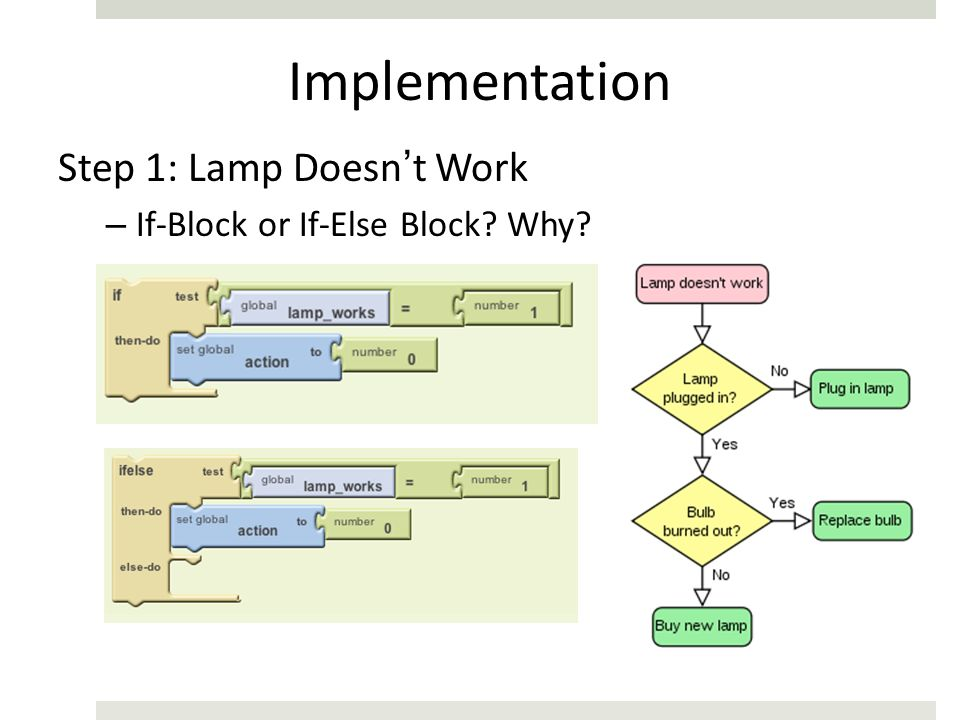 Implementation Step 1: Lamp Doesn't Work