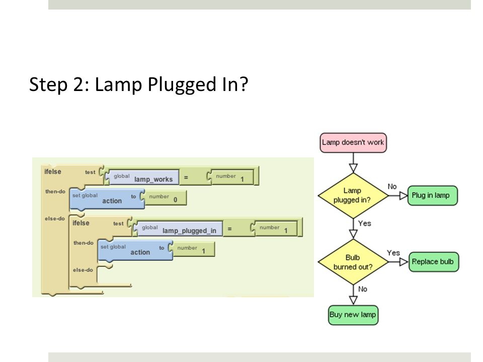 Step 2: Lamp Plugged In