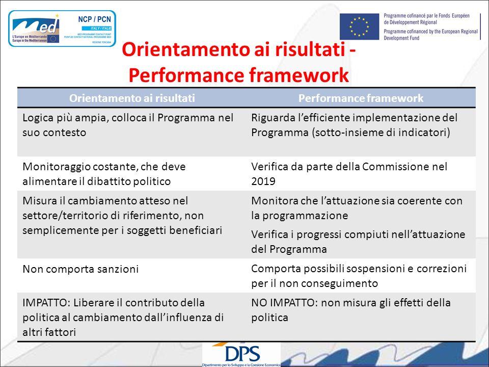 Orientamento ai risultati - Performance framework