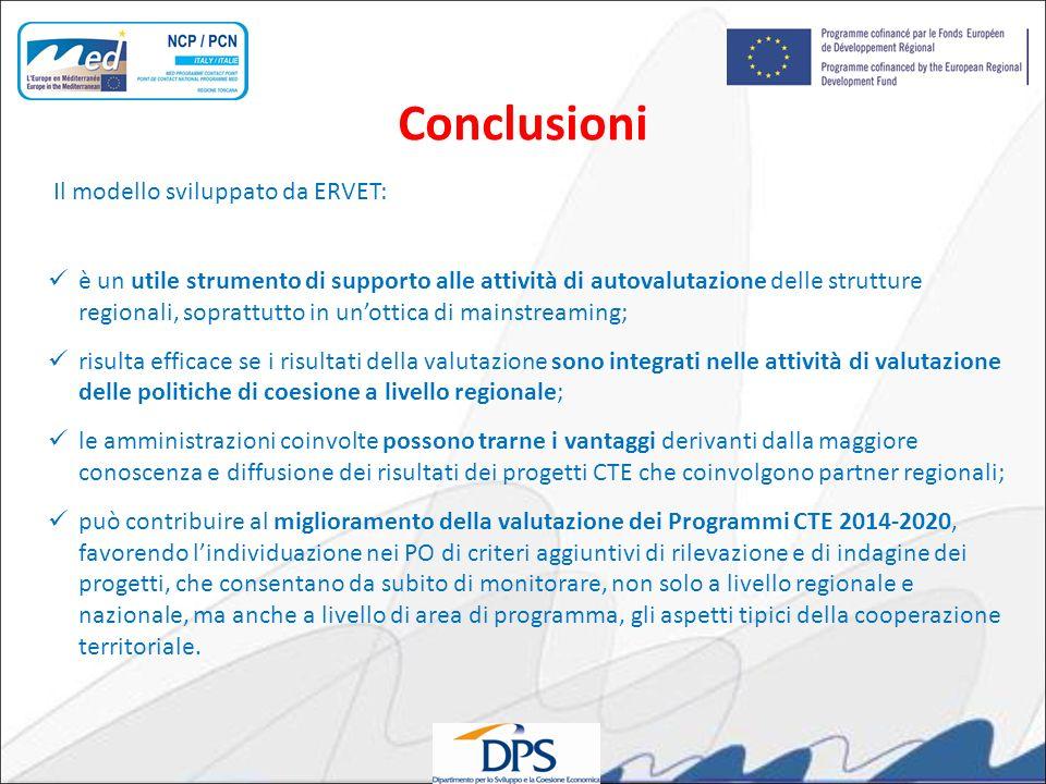 Conclusioni Il modello sviluppato da ERVET: