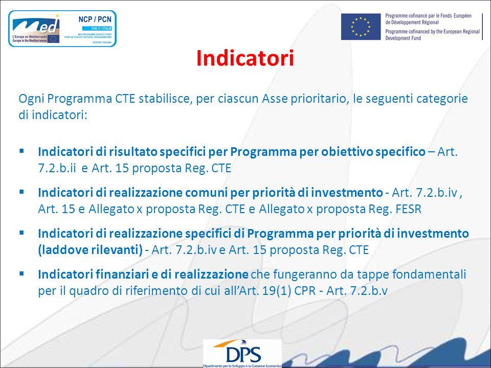 Indicatori Ogni Programma CTE stabilisce, per ciascun Asse prioritario, le seguenti categorie di indicatori: