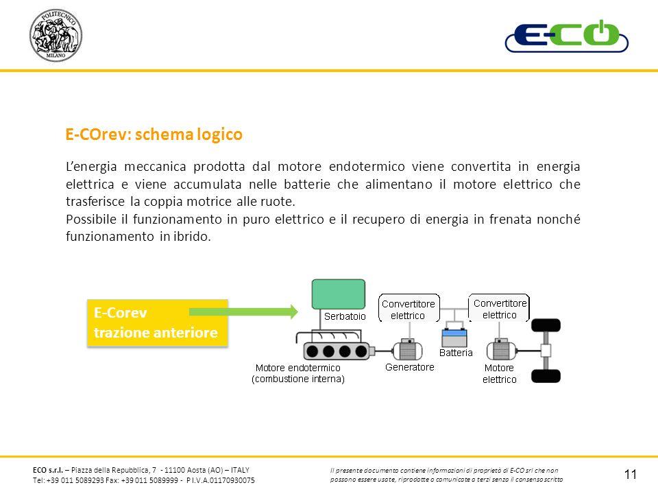 E-COrev: schema logico