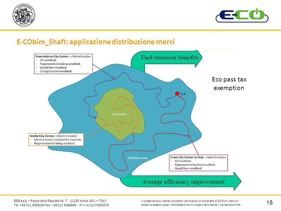 E-CObim_Shaft: applicazione distribuzione merci