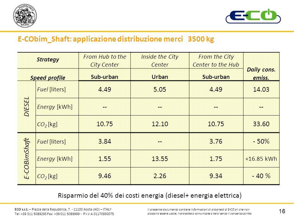 E-CObim_Shaft: applicazione distribuzione merci 3500 kg