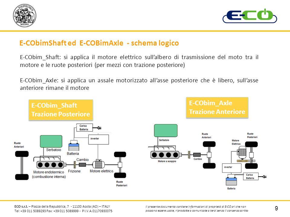 E-CObimShaft ed E-COBimAxle - schema logico