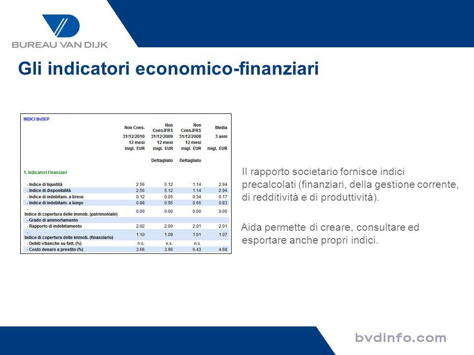Gli indicatori economico-finanziari