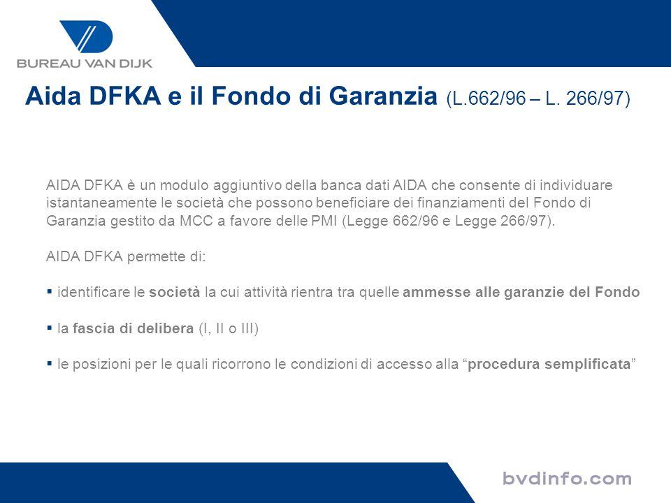 Aida DFKA e il Fondo di Garanzia (L.662/96 – L. 266/97)