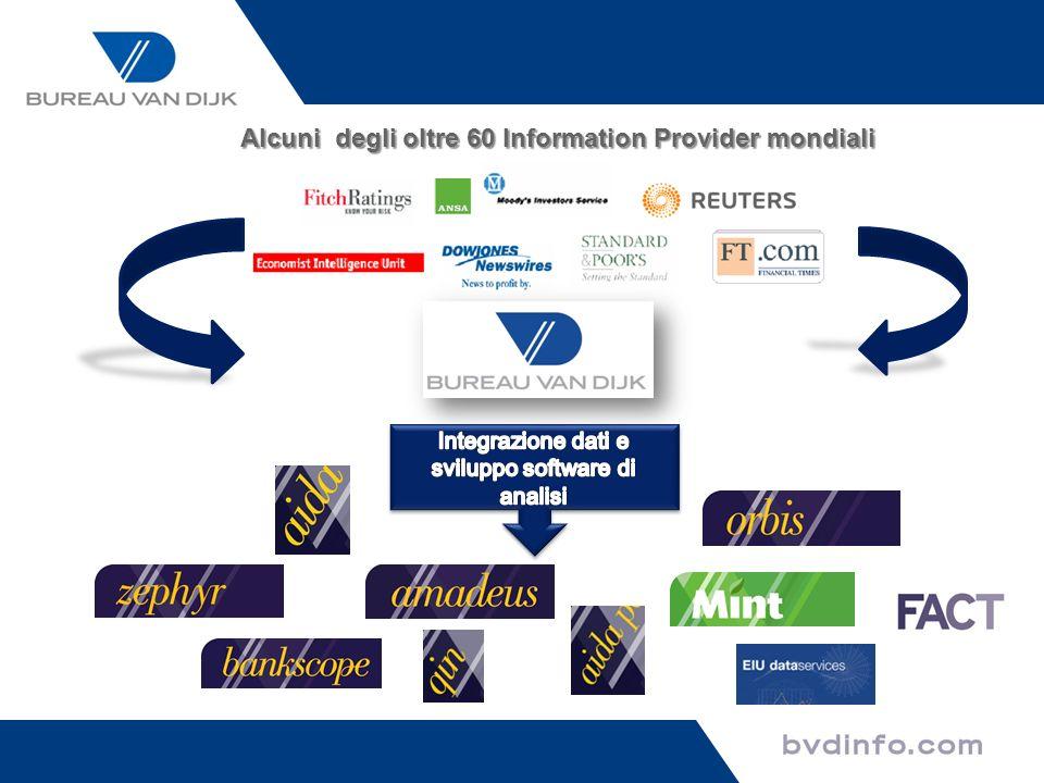 Alcuni degli oltre 60 Information Provider mondiali