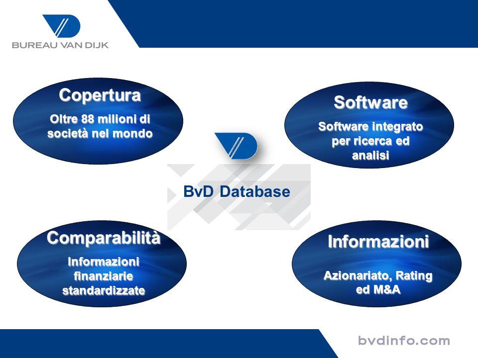Copertura Software Comparabilità Informazioni