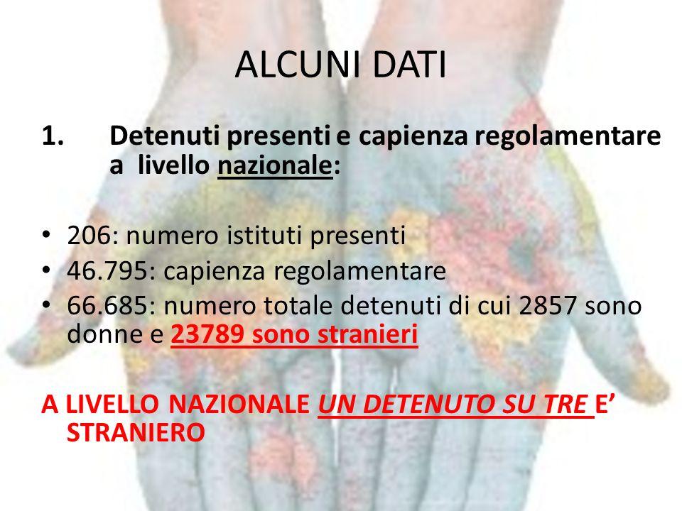 ALCUNI DATI Detenuti presenti e capienza regolamentare a livello nazionale: 206: numero istituti presenti.