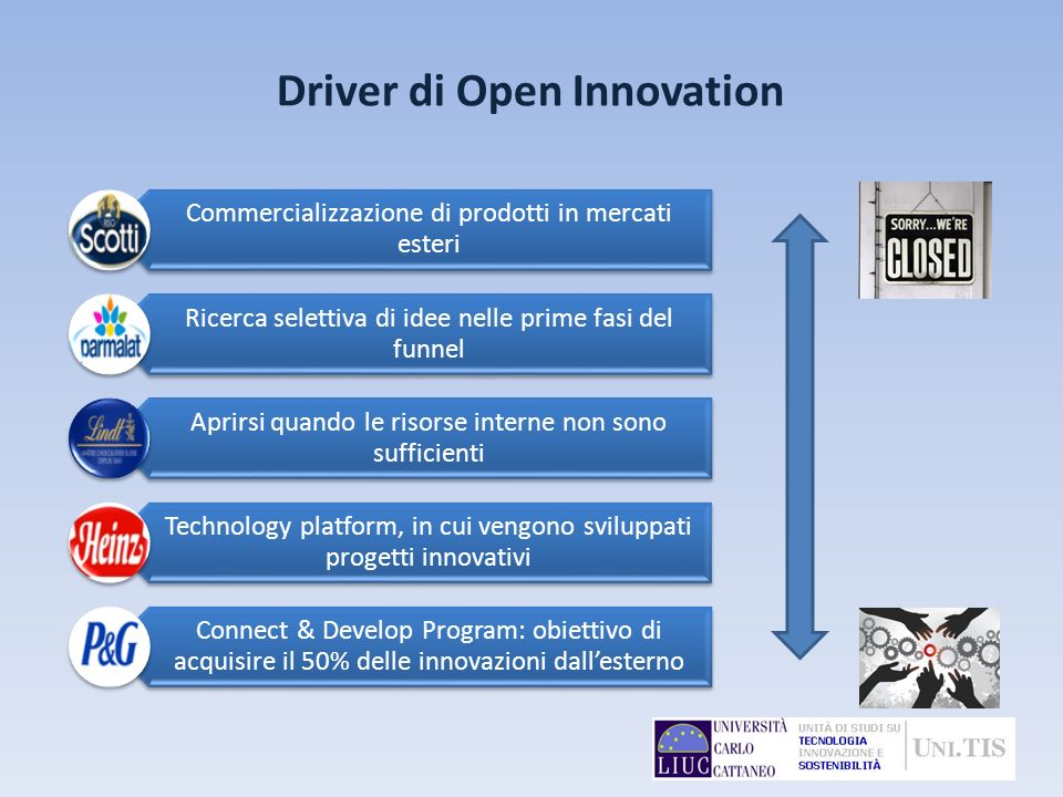 Driver di Open Innovation