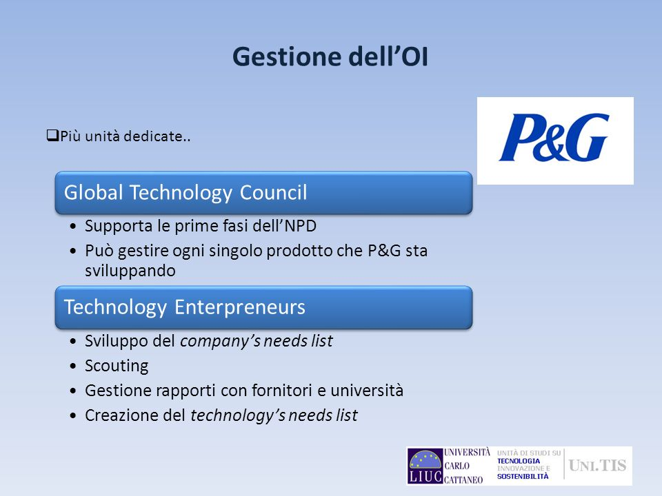 Gestione dell'OI Più unità dedicate.. Global Technology Council