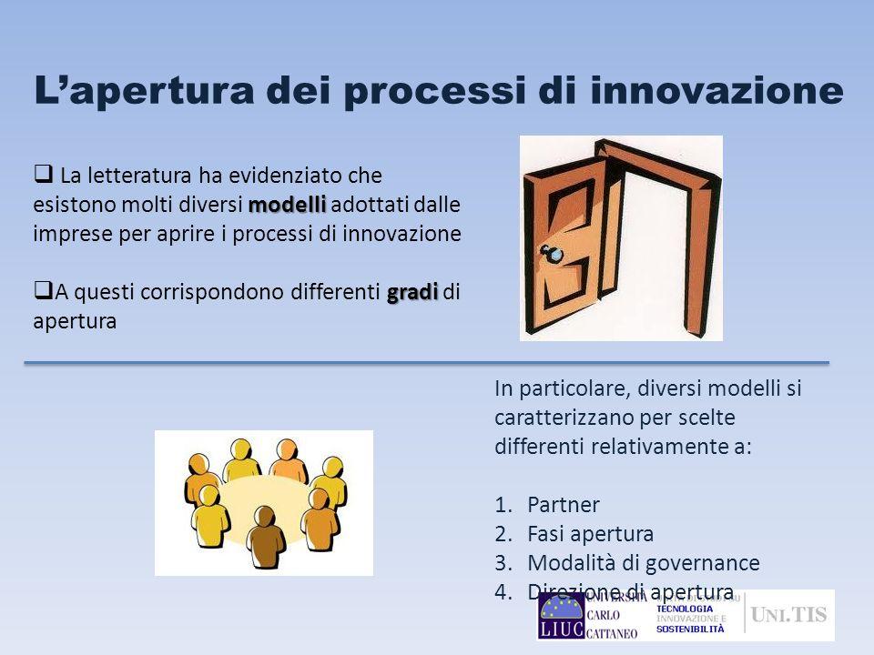 L'apertura dei processi di innovazione