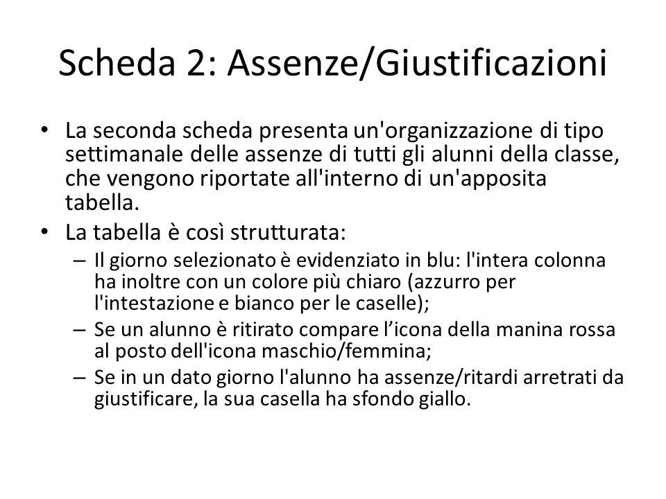 Scheda 2: Assenze/Giustificazioni