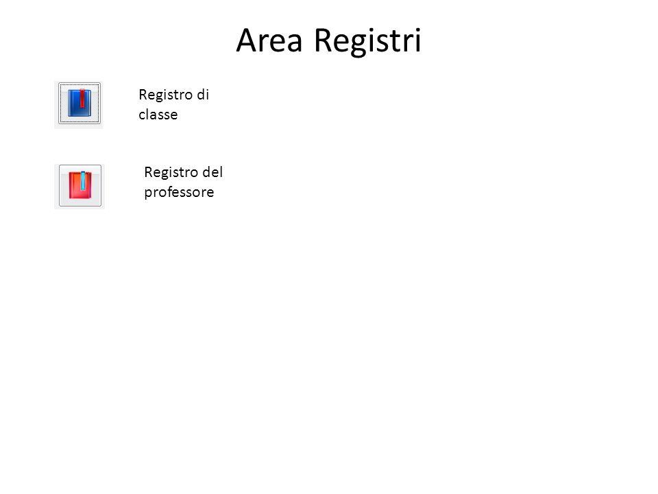 Area Registri Registro di classe Registro del professore