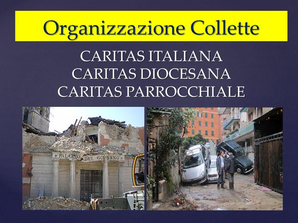 CARITAS ITALIANA CARITAS DIOCESANA CARITAS PARROCCHIALE