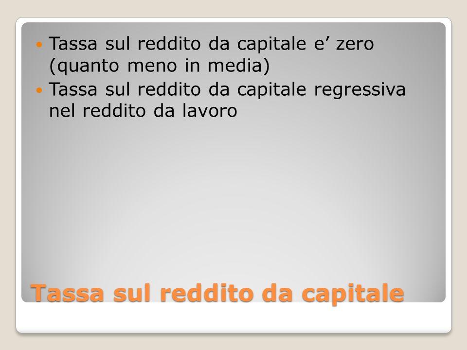 Tassa sul reddito da capitale