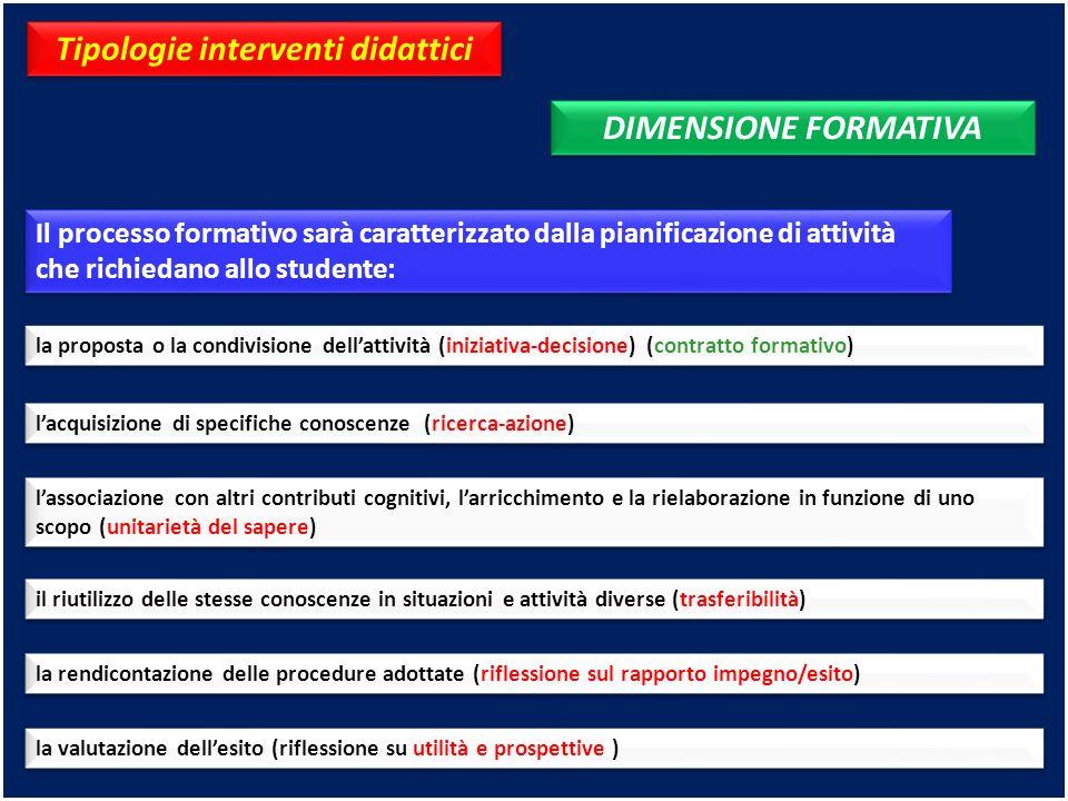 Tipologie interventi didattici