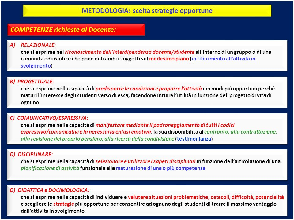 METODOLOGIA: scelta strategie opportune