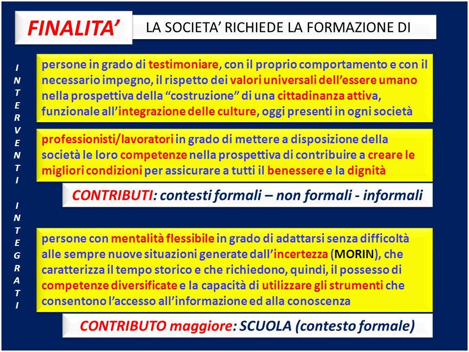 FINALITA' LA SOCIETA' RICHIEDE LA FORMAZIONE DI