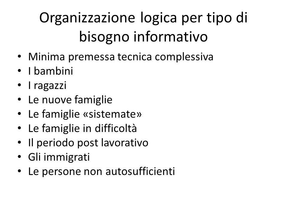 Organizzazione logica per tipo di bisogno informativo