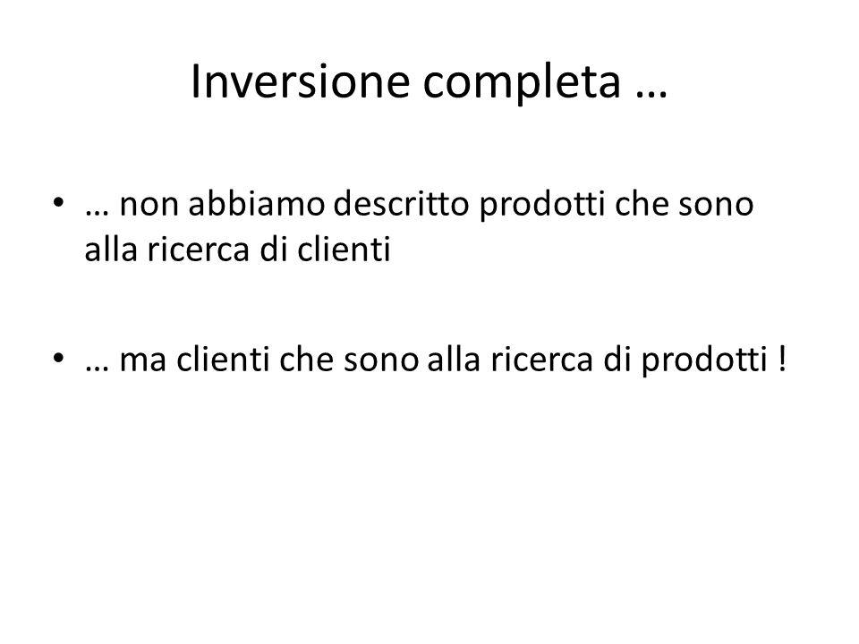 Inversione completa …… non abbiamo descritto prodotti che sono alla ricerca di clienti.
