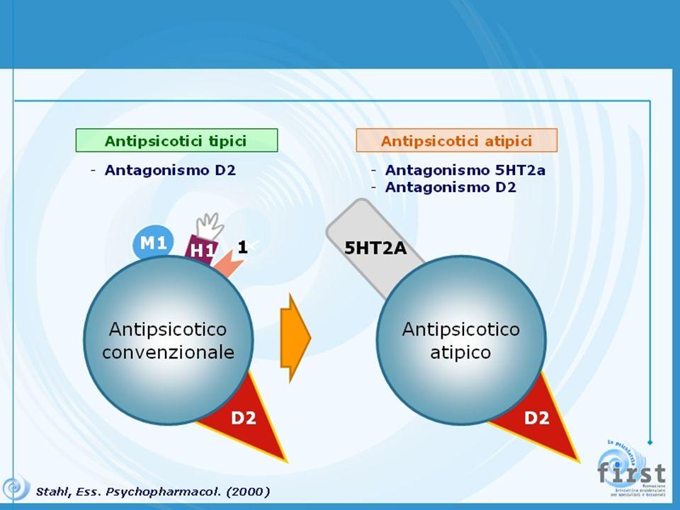 Differenza primaria tra gli antipsicotici tipici e gli atipici.