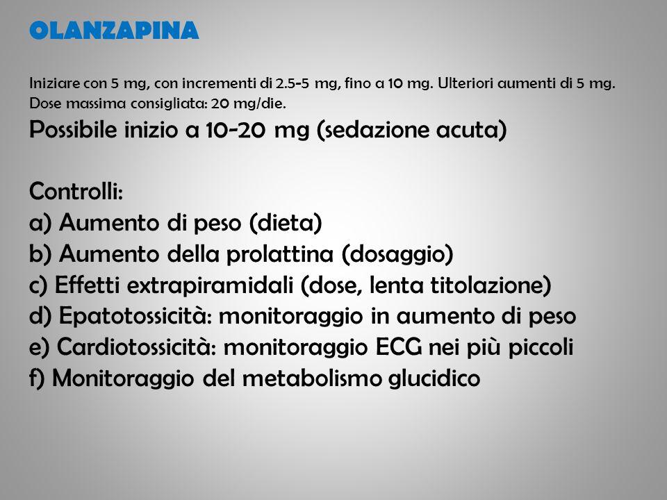 Possibile inizio a 10-20 mg (sedazione acuta) Controlli: