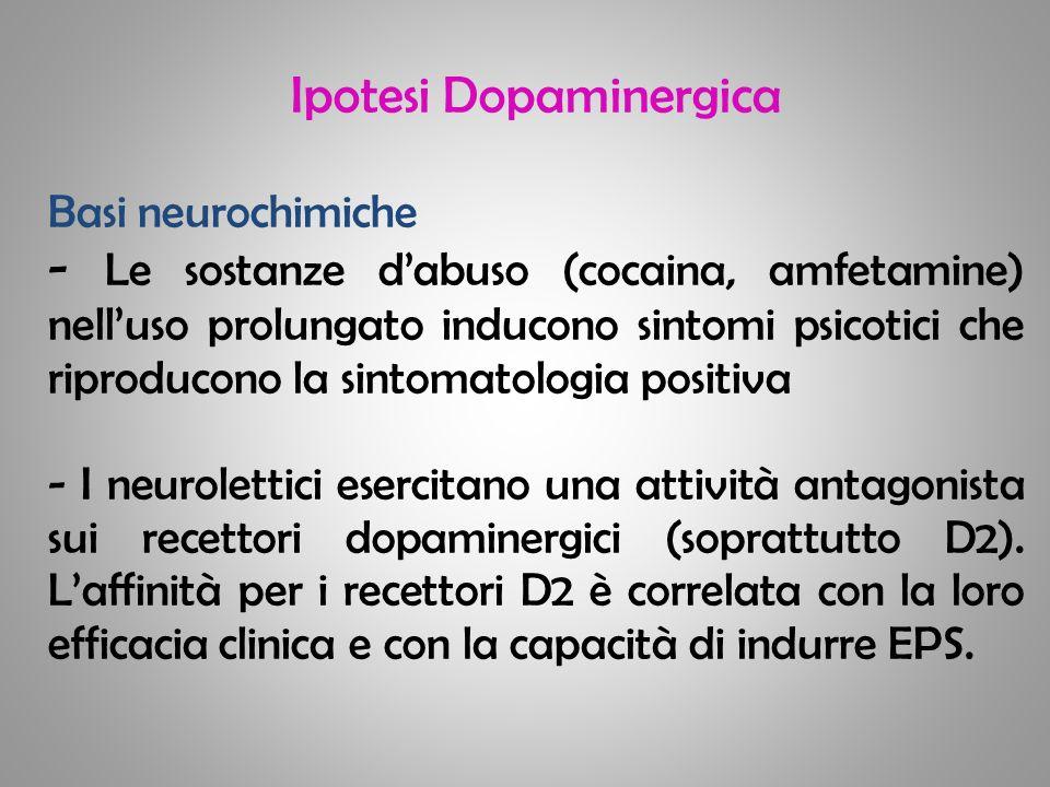 Ipotesi Dopaminergica