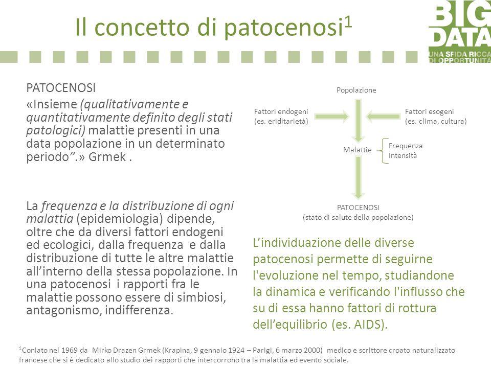Il concetto di patocenosi1