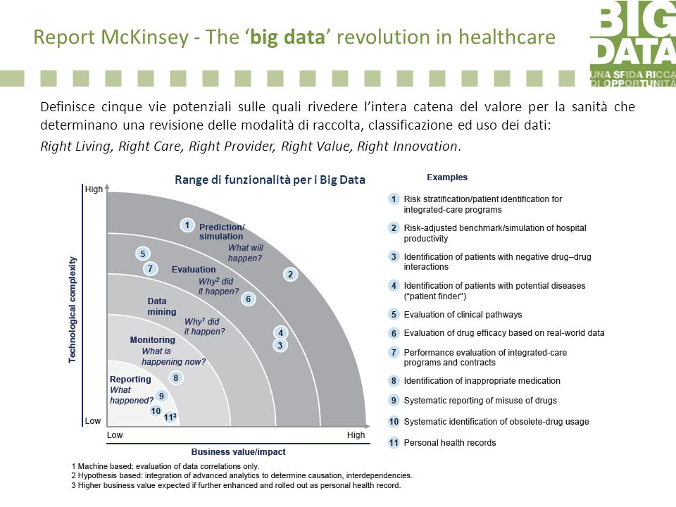 Report McKinsey - The 'big data' revolution in healthcare