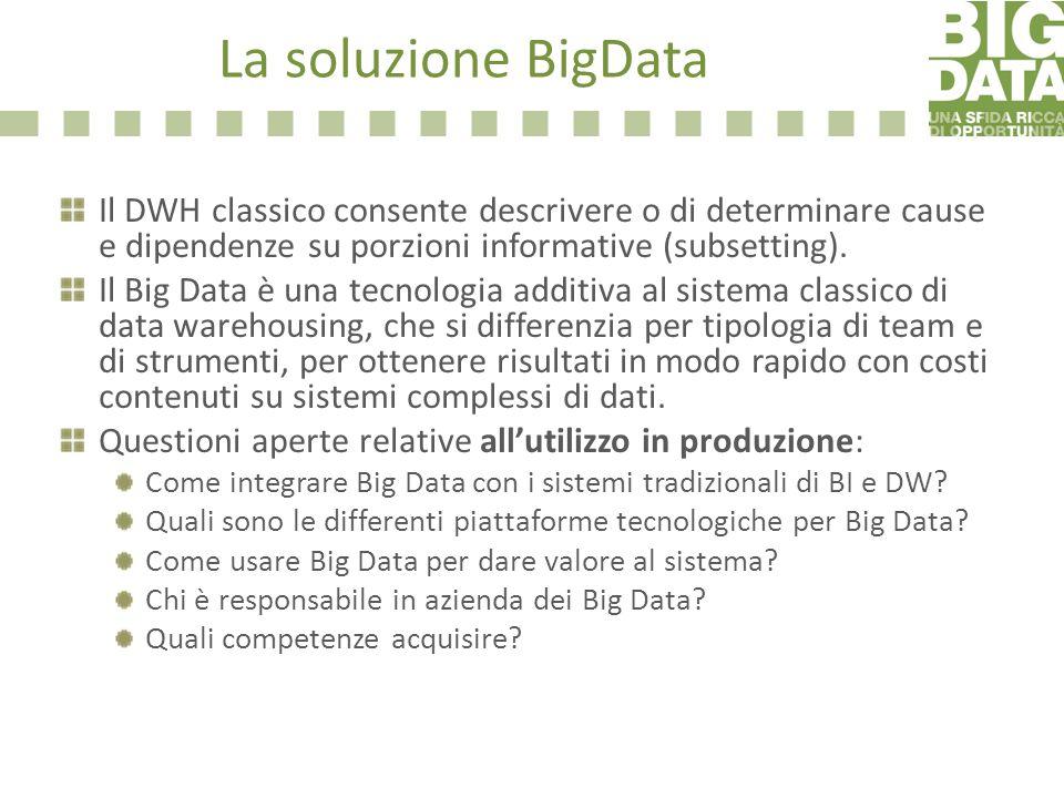 La soluzione BigData Il DWH classico consente descrivere o di determinare cause e dipendenze su porzioni informative (subsetting).