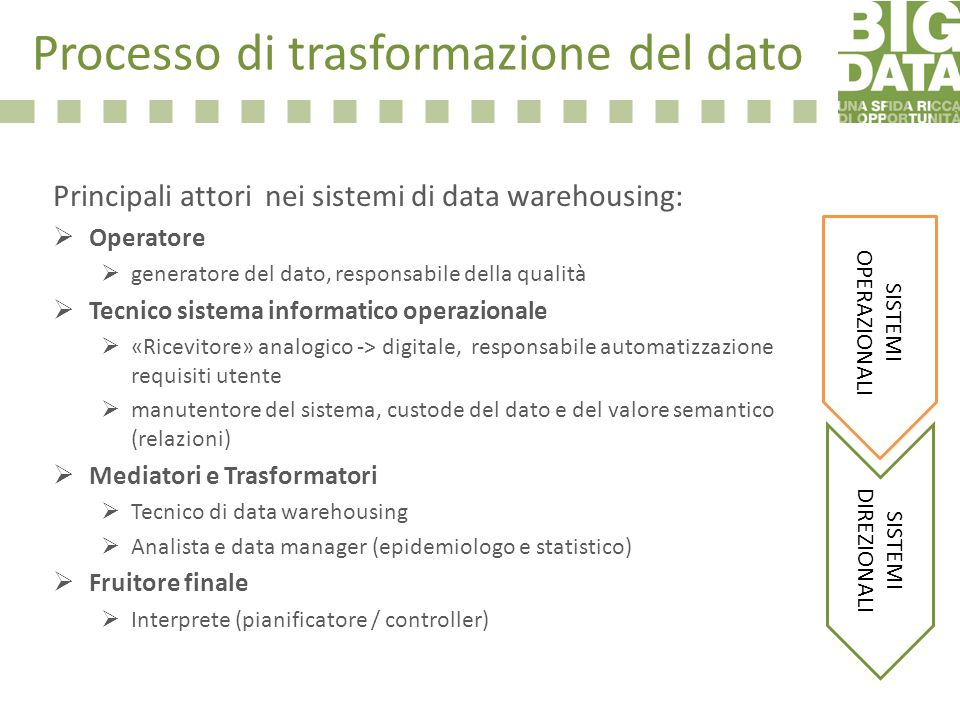 Processo di trasformazione del dato