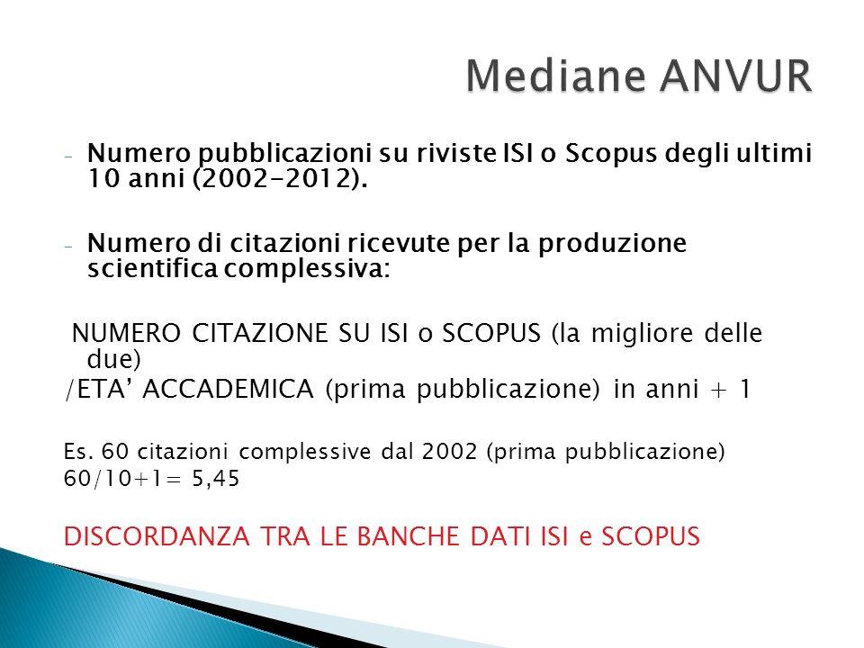 Mediane ANVUR Numero pubblicazioni su riviste ISI o Scopus degli ultimi 10 anni (2002-2012).