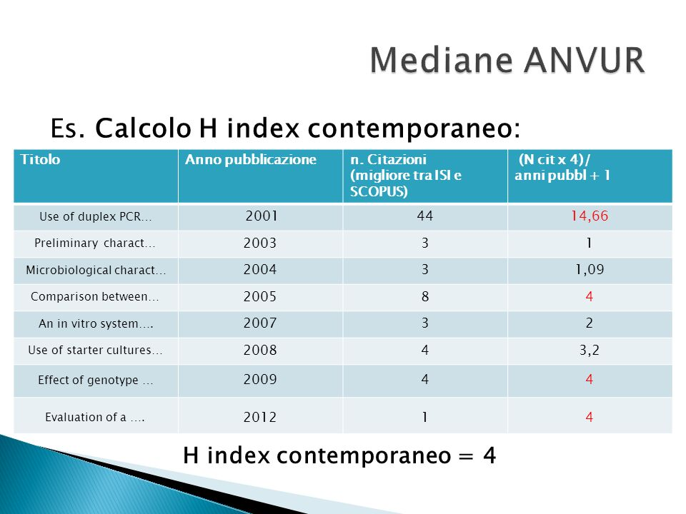 Mediane ANVUR Es. Calcolo H index contemporaneo: