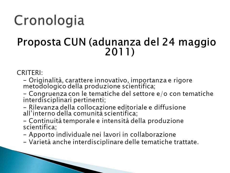 Proposta CUN (adunanza del 24 maggio 2011)