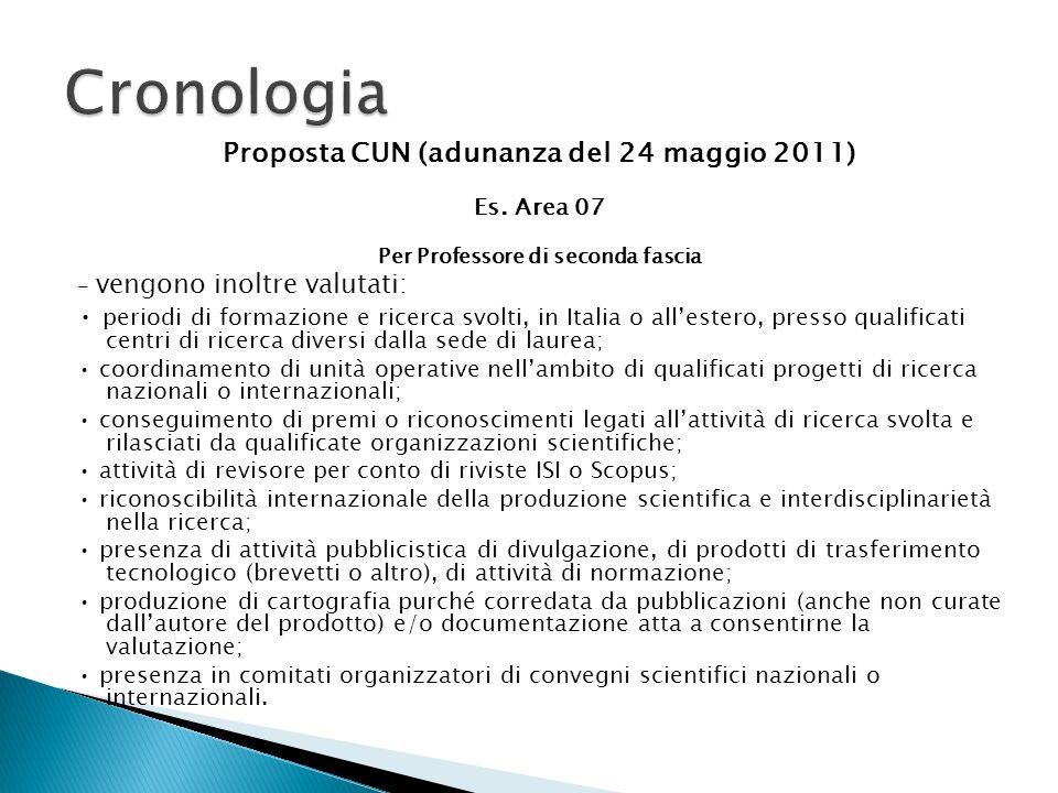 Cronologia Proposta CUN (adunanza del 24 maggio 2011)
