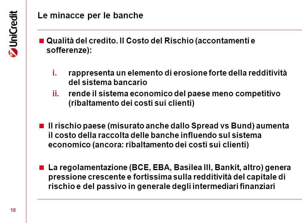 Le minacce per le banche