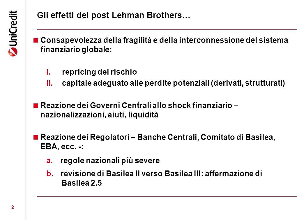 Gli effetti del post Lehman Brothers…