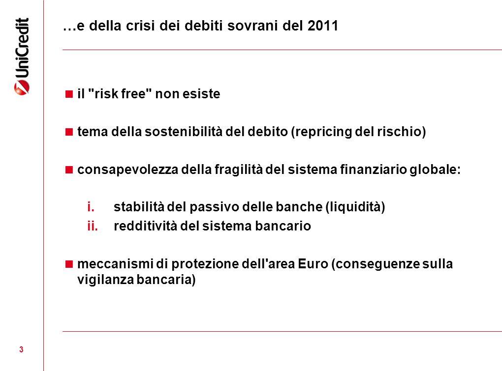 …e della crisi dei debiti sovrani del 2011