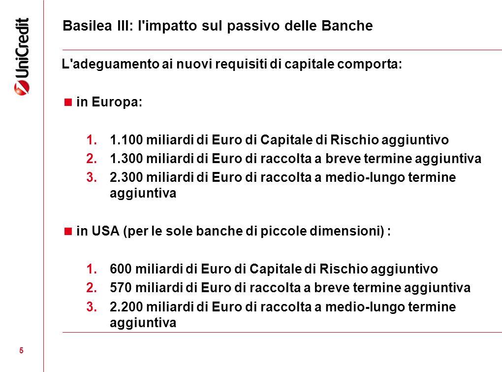 Basilea III: l impatto sul passivo delle Banche