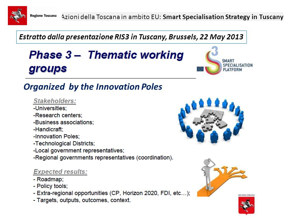 Organized by the Innovation Poles