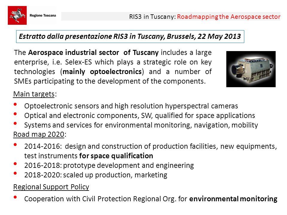 Estratto dalla presentazione RIS3 in Tuscany, Brussels, 22 May 2013