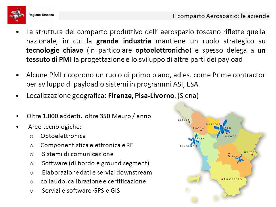 Localizzazione geografica: Firenze, Pisa-Livorno, (Siena)